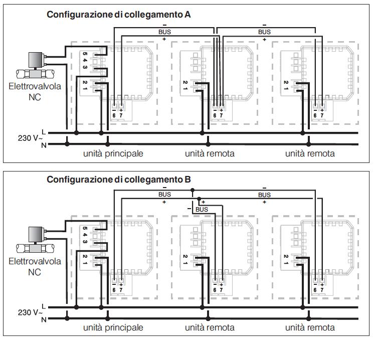 Perry 1GA 47917MET//P  Rilevatore di gas metano da parete e//o semincasso con BUS